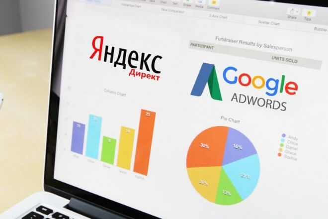 настройка контекстной рекламы яндекс директ гугл адвордс